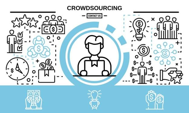 crowdsourcing in translation